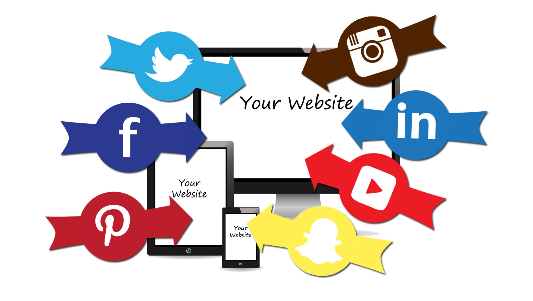 Social media can bring more customers to your business