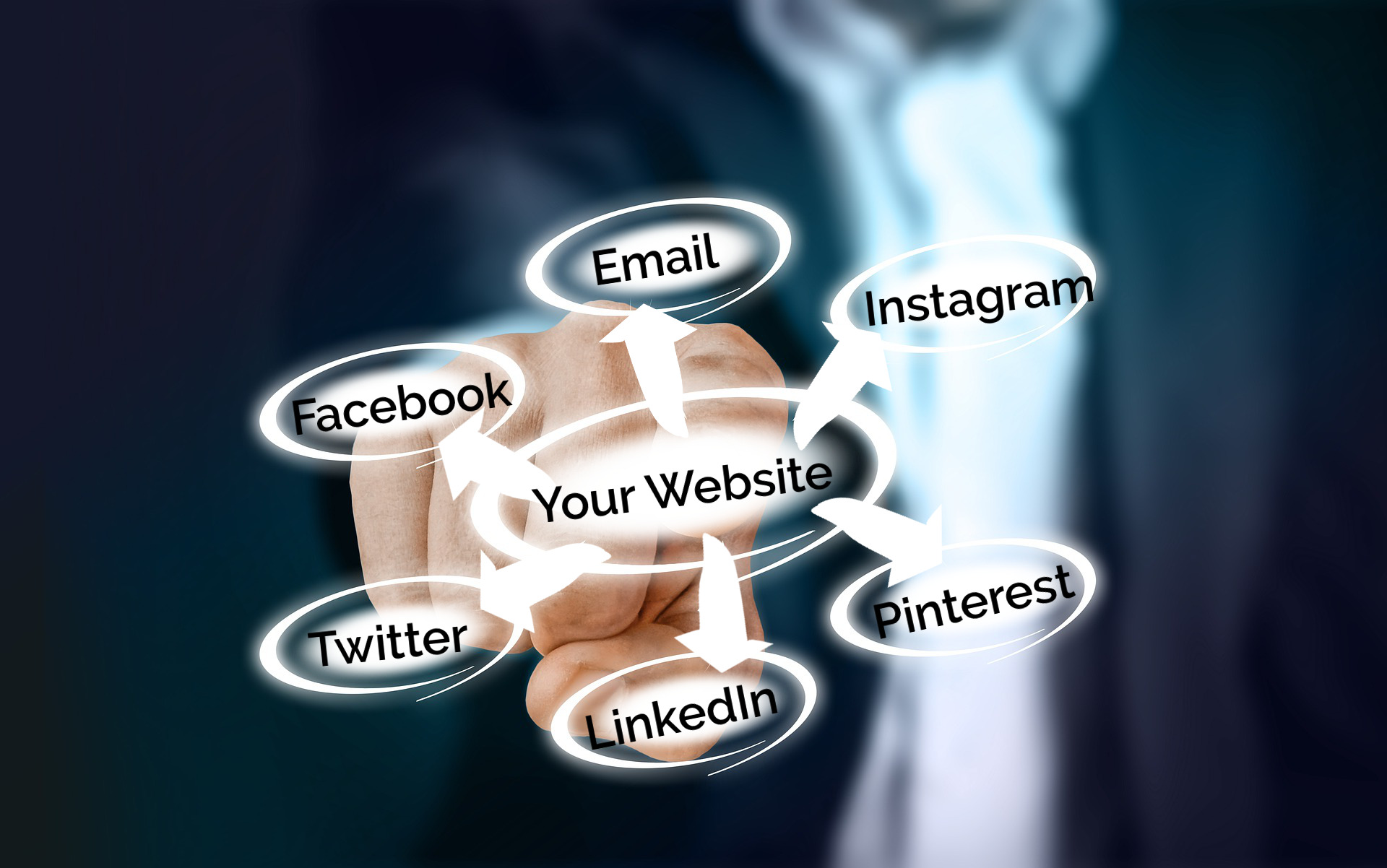 A background image, slightly blurred, of a person touching the screen, where there is a white oval and the text 'Your Website' with white arrows pointing to other white ovals for each of the following: Facebook, Email, Instagram, Pinterest, LinkedIn, and Twitter.